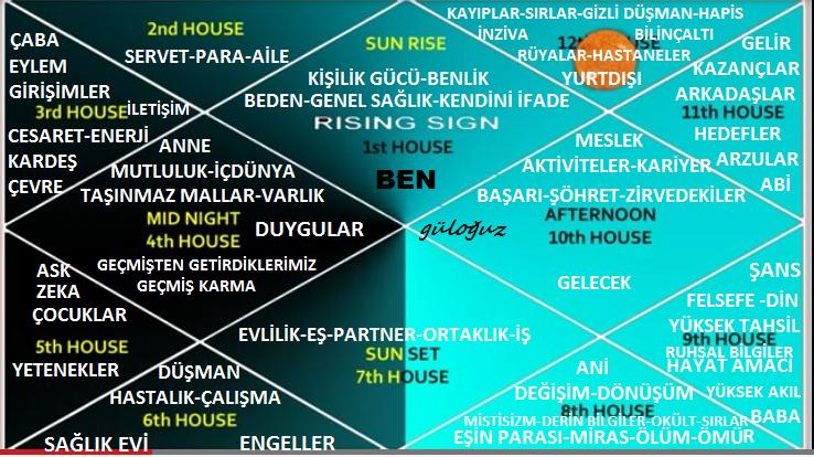 harita - Kopya - Kopya (2)